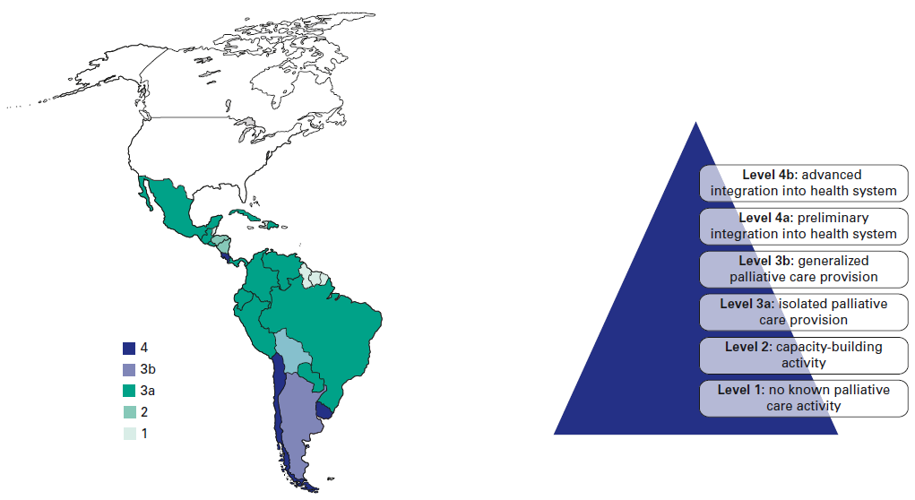 Levels of palliative care provision in Latin America